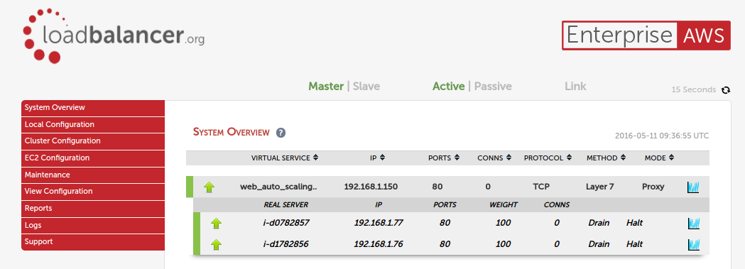 system overview ec2 aws