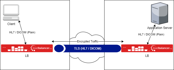 network_diagram