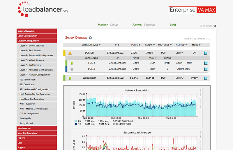 Download your free trial from the load balancer experts