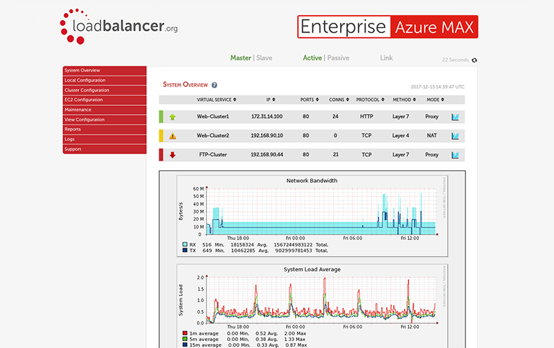 Cloud Load Balancer | Enterprise Azure MAX